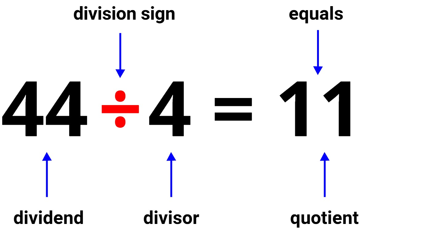 division equation