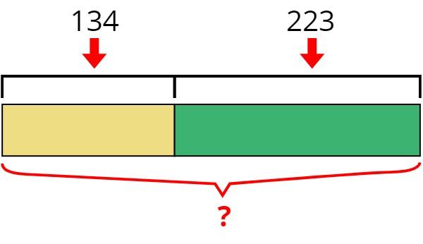 addition bar model