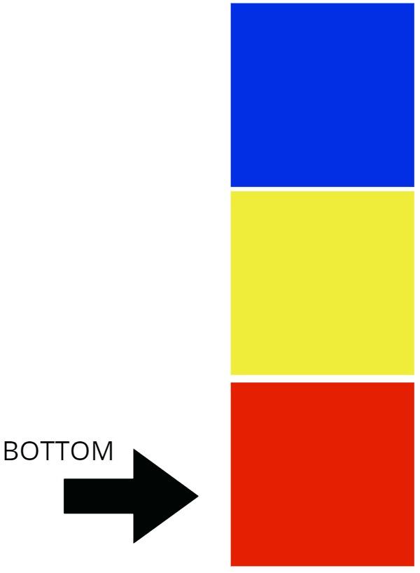 bottom block