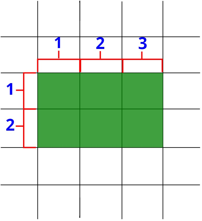 rectangle on a grid