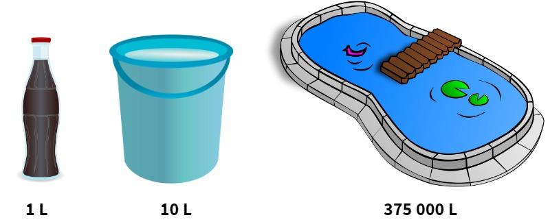 bottle of soda, bucket of water, swimming pool