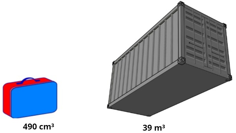 volume of a lunch box and a storage container
