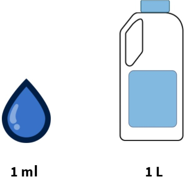 drop of water and 1 liter bottle