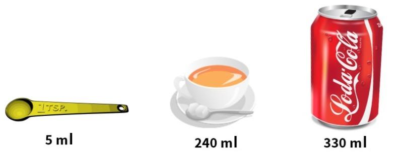 teaspoon, cup, soda can