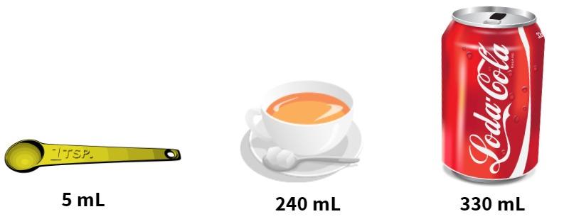 teaspoon, cup of tea, soda can