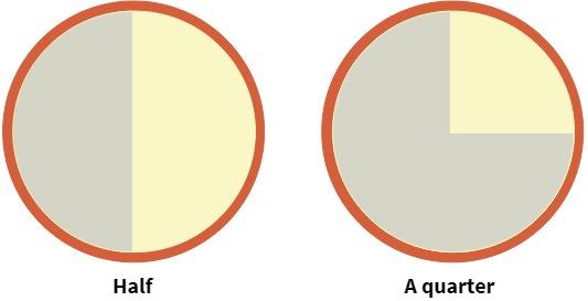 half and quarter