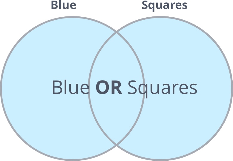 blue or squares