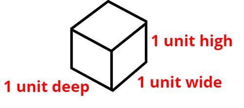 cubic unit