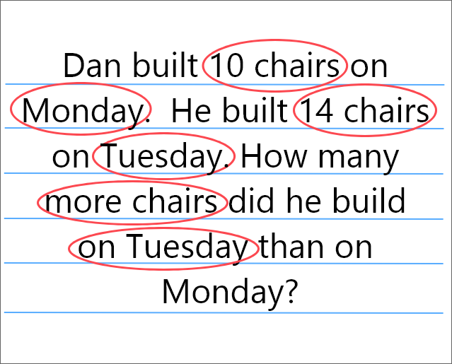 word problem facts
