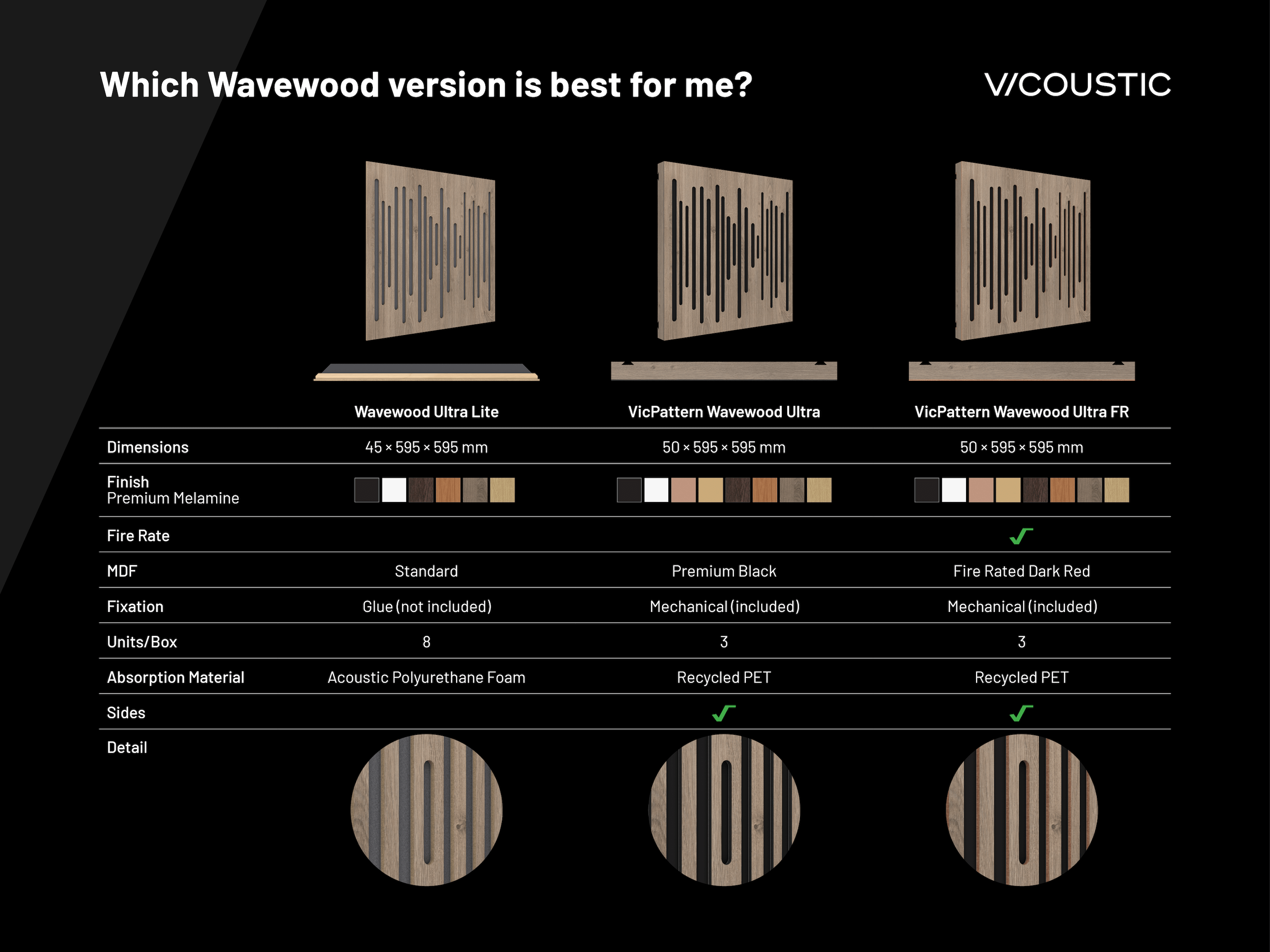 Which Wavewood version is best for me?