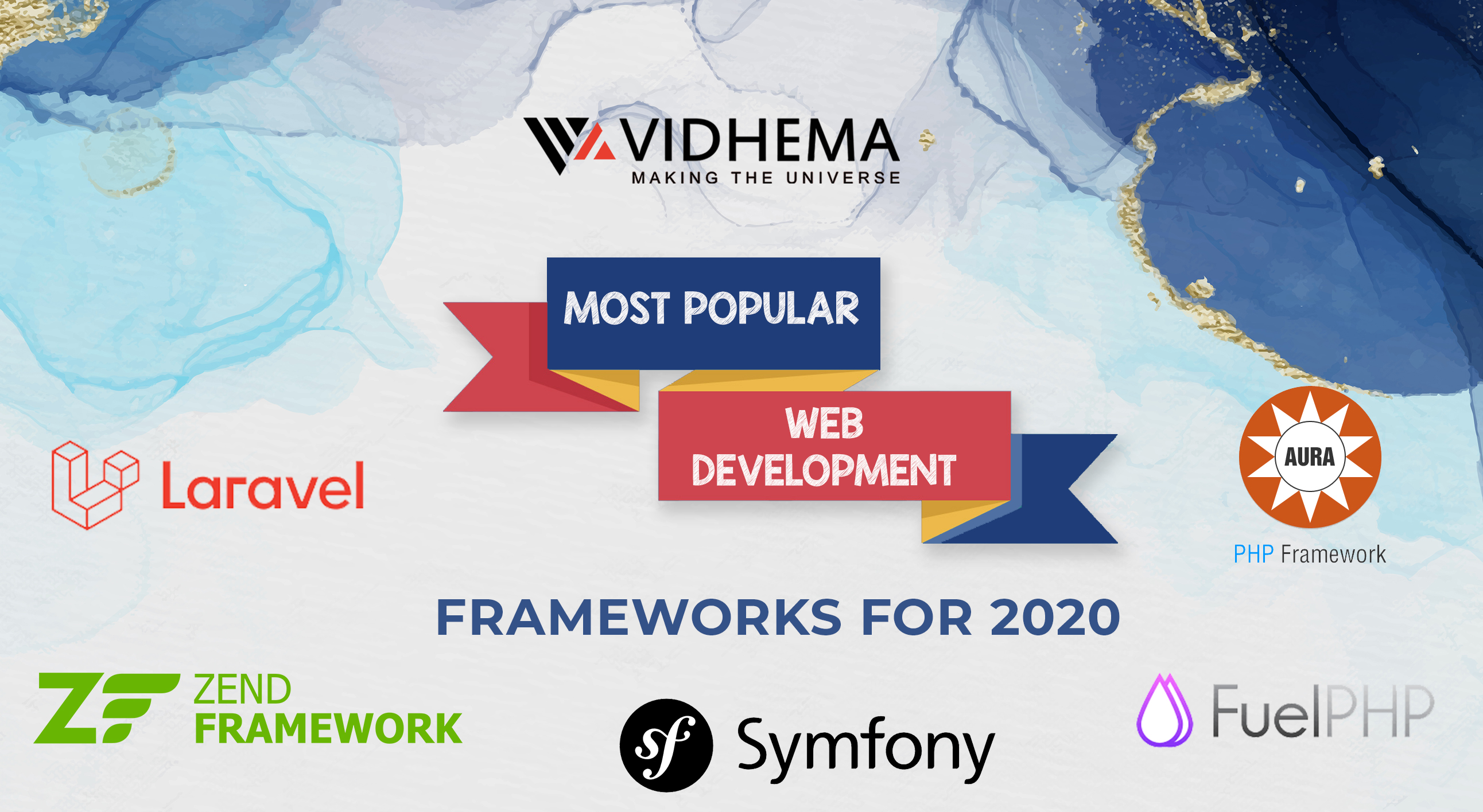 Most popular PHP frameworks: Which Should You Choose?<