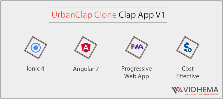 How-Much-Does-It-Cost-To-Build-On-Demand-App-Like-UrbanClap?