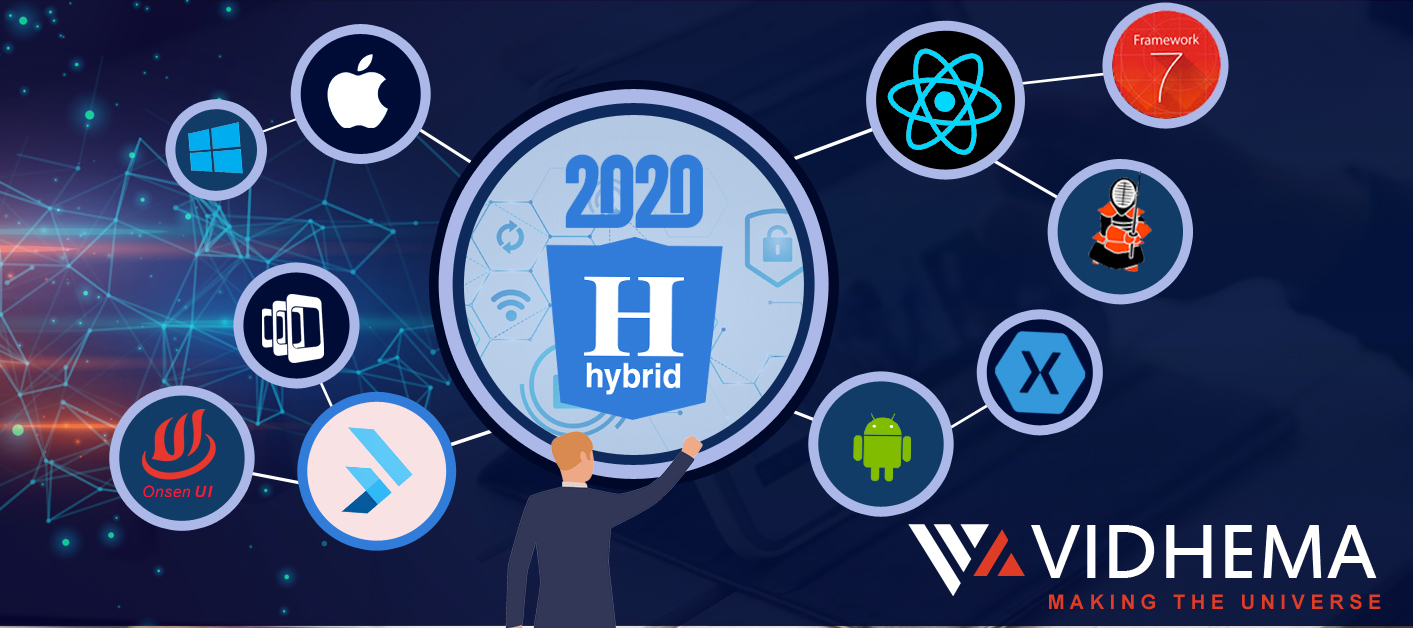 Hybrid App Development Frameworks For 2020