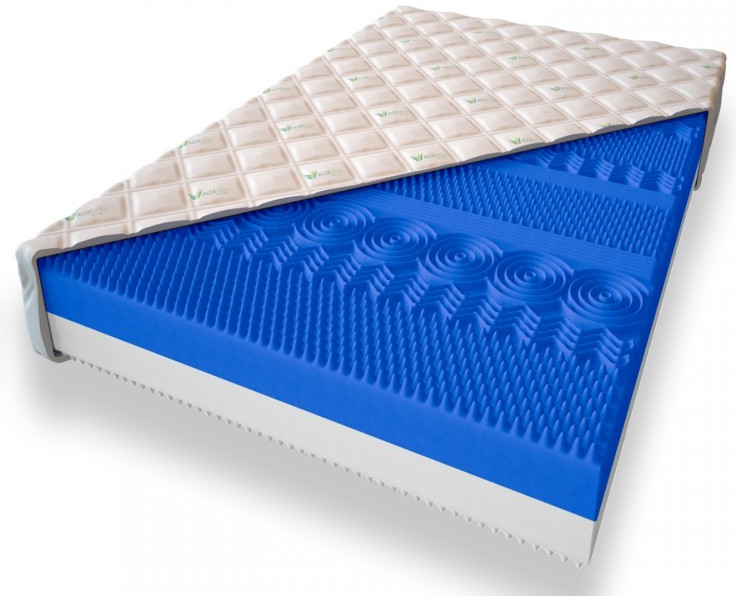 Obrázek produktu Ecomatrace Masáž Relax Premium