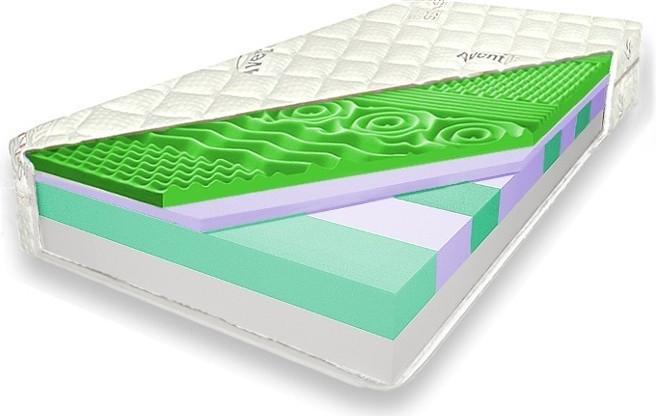 Obrázek produktu Ecomatrace Paris