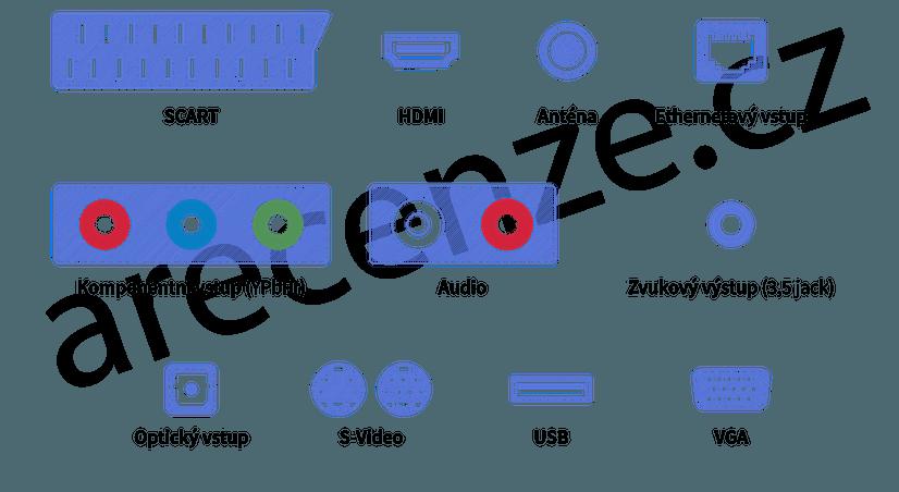 Schéma typů konektorů v televizi