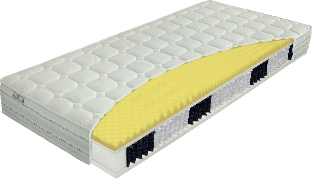 Obrázek produktu Materasso Amerika