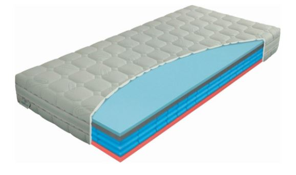 Obrázek produktu Materasso Airspring Polargel