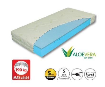 Obrázek produktu Materasso Polargel Superior