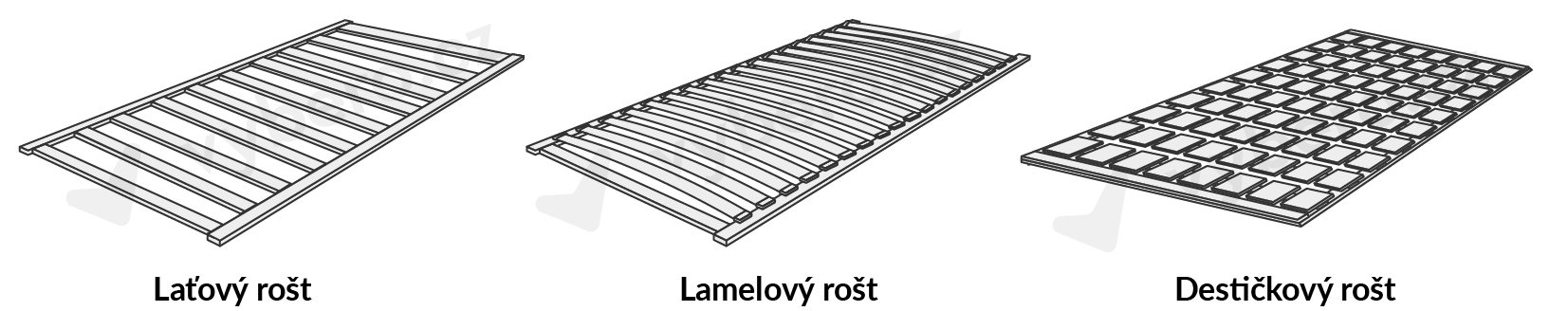 Různé typy roštů pod matrace