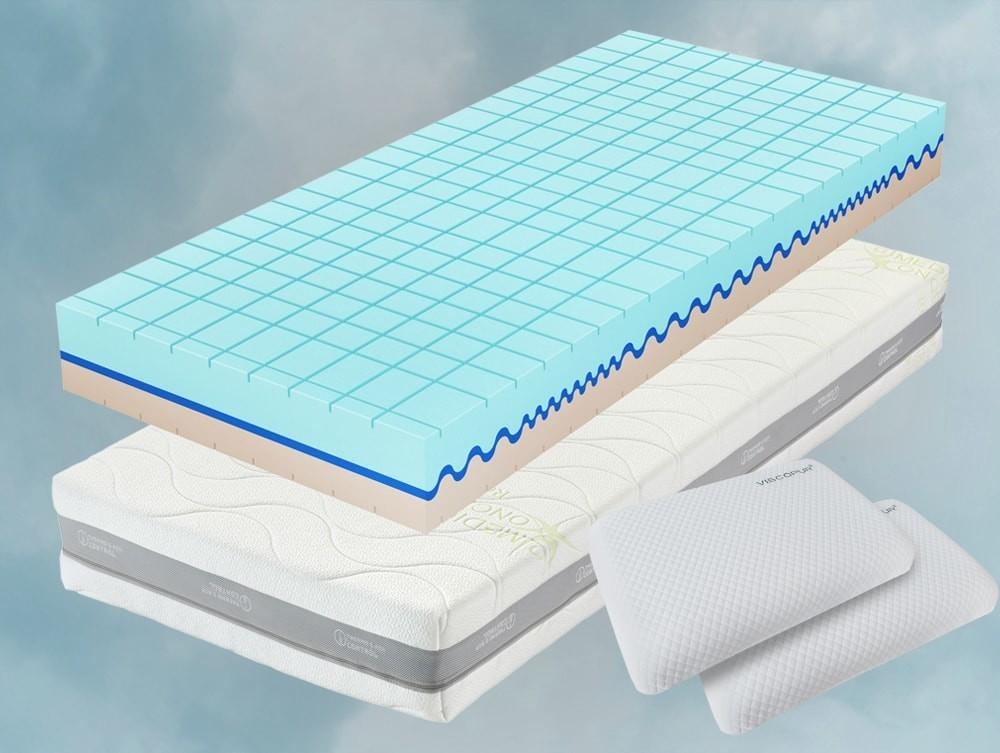 Obrázek produktu Tropical Guard Medical Concept