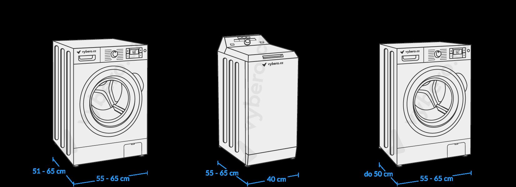 Vyobrazení různých typů praček podle způsobu plnění