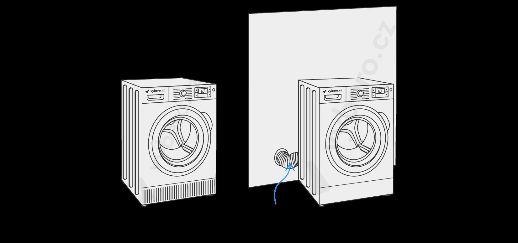 Vyobrazení rozdílu mezi ventilační a kondenzační sušičkou