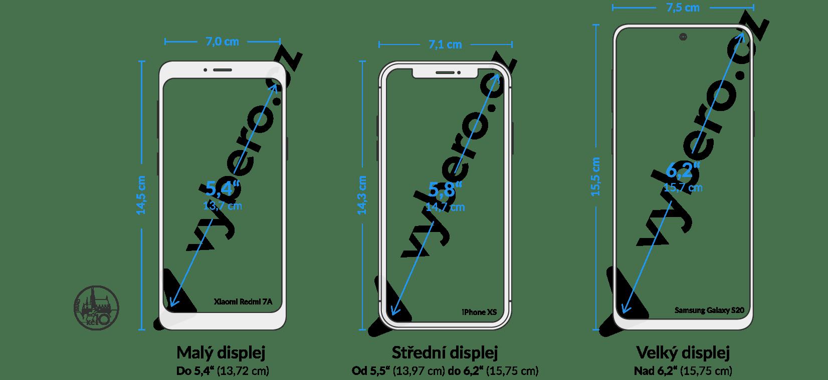 Obrázek ukazuje rozdíly ve velikosti displejů mobilů