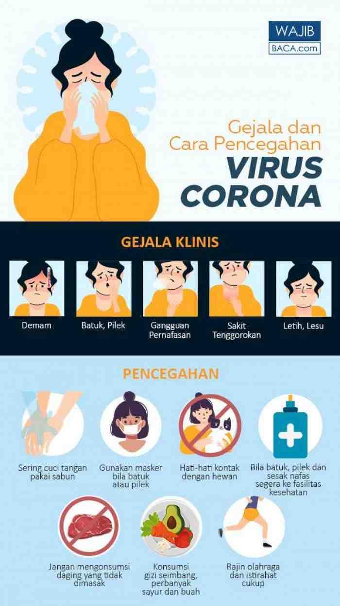 Innalillahi, Enam Dokter Diduga Meninggal Karena Terpapar Virus Corona