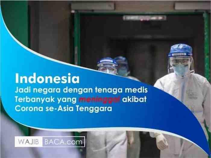 Cuitan Dokter Ungkap 30 Dokter dan Perawat Telah Gugur karena Corona