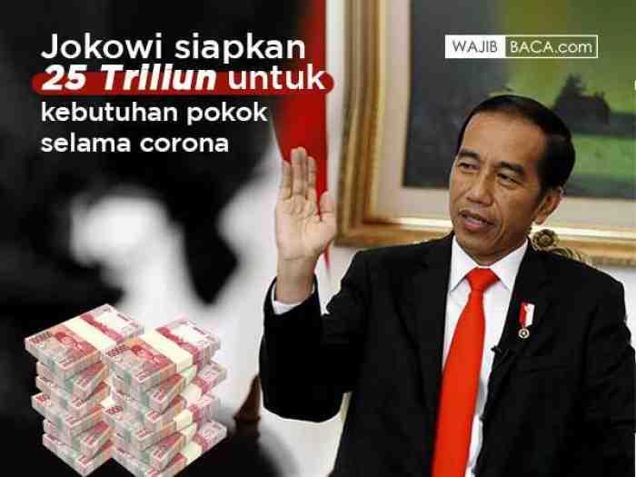 Selama Corona, Jokowi Siapkan Rp 25 T untuk Kebutuhan Pokok