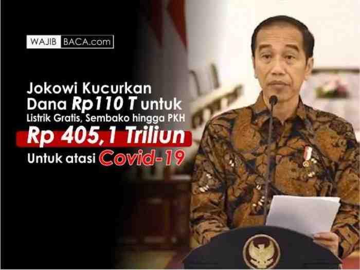 Jokowi Kucurkan Dana Rp110 T untuk Listrik Gratis, Sembako dan PKH