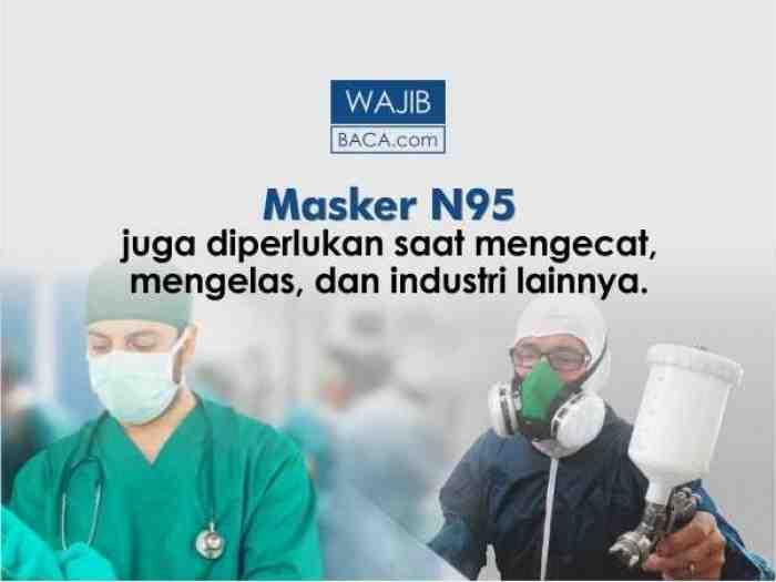 Viral, Dokter Menangis Kecewa Lantaran Masker N95 Malah Dipakai Tukang Cat