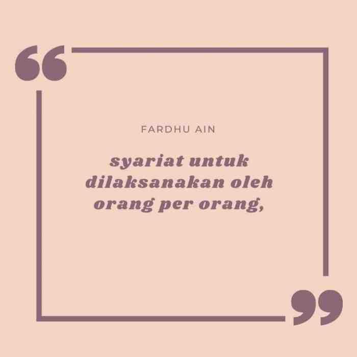Pengertian Fardhu Kifayah dan Fardhu Ain