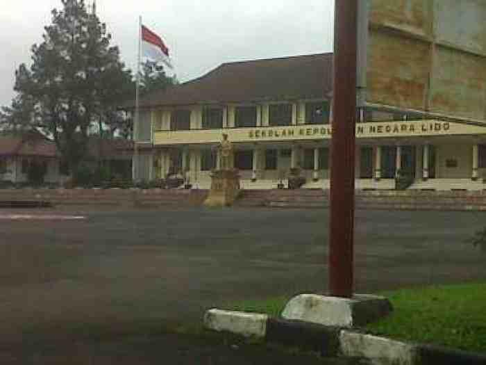 300 Siswa Polisi Sukabumi Positif Corona