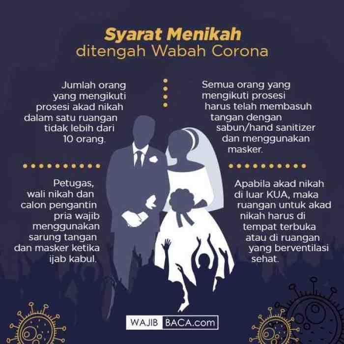 Nekat Gelar Resepsi Saat Corona, 2 Pesta Pernikahan di Jambi Dibubarkan Polisi