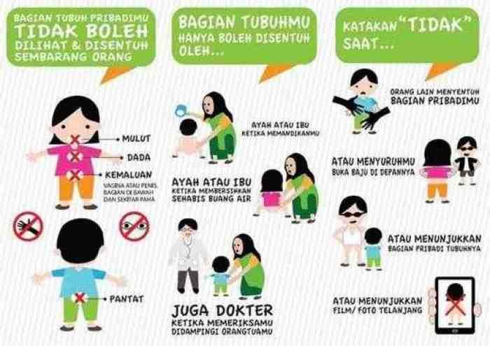 Fakta, Keji! Guru SD di Surabaya Cabuli 5 Siswa dan 3 Siswi di Rumahnya
