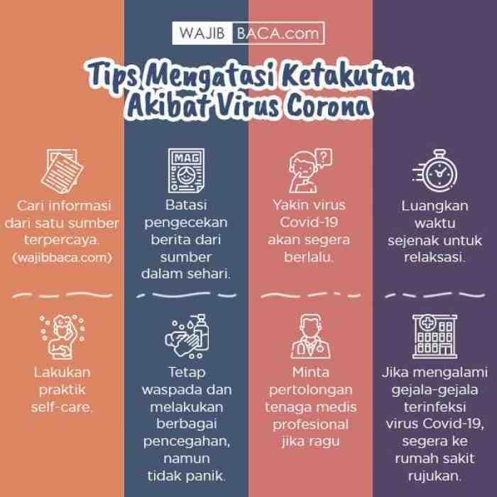 Tips Mengatasi Ketakutan Akibat Virus Corona