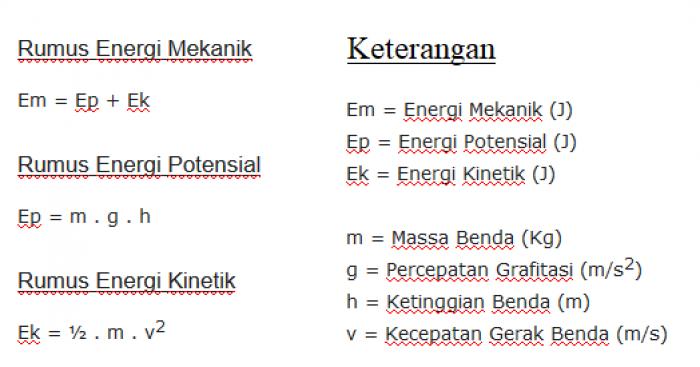 Pengertian Hukum Kekekalan Energi