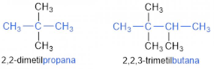Pengertian dan Tata Nama Senyawa Hidrokarbon