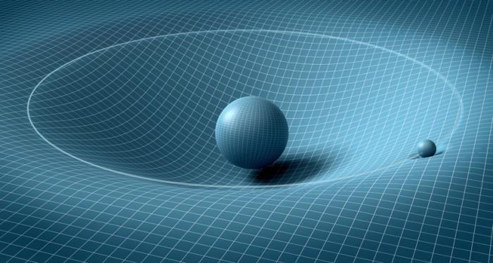 Pembahasan Teori Relativitas