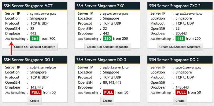 Cara Buat Akun SSH Gratis dan Full Speed