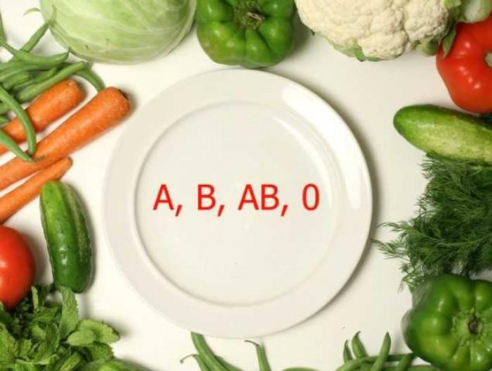Tata Cara Diet Golongan Darah A, B, AB, dan O