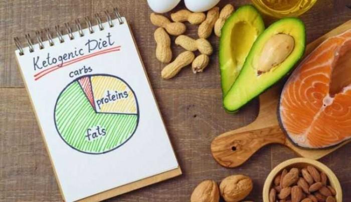 Cara Diet Ketogenik dan Menunya untuk Pemula