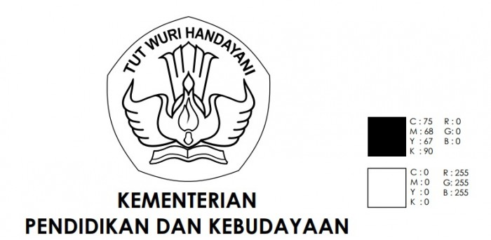 Arti dan Makna Logo Tut Wuri Handayani