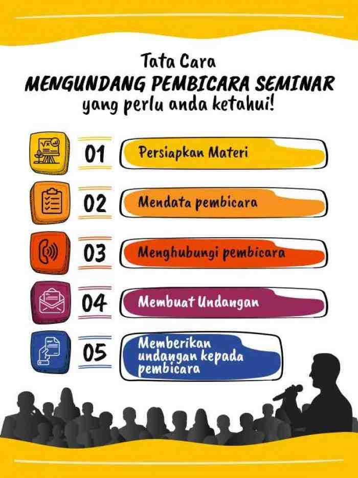 Cara Mengundang Pembicara Seminar