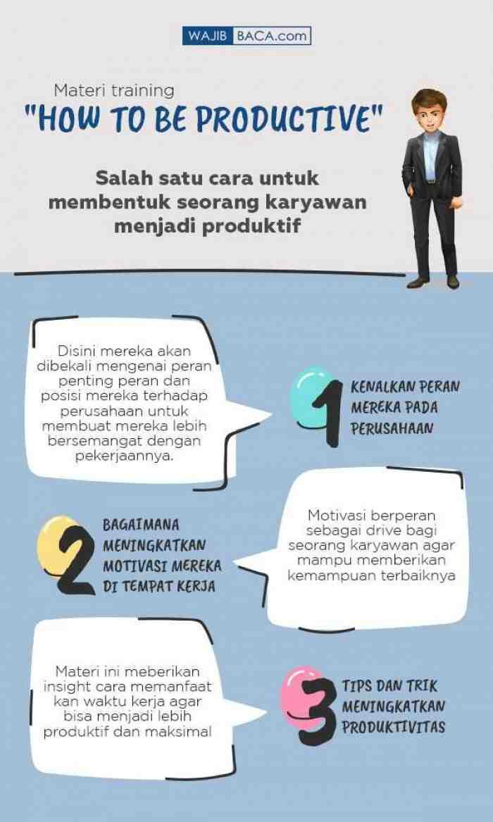 Materi Training Motivasi Karyawan