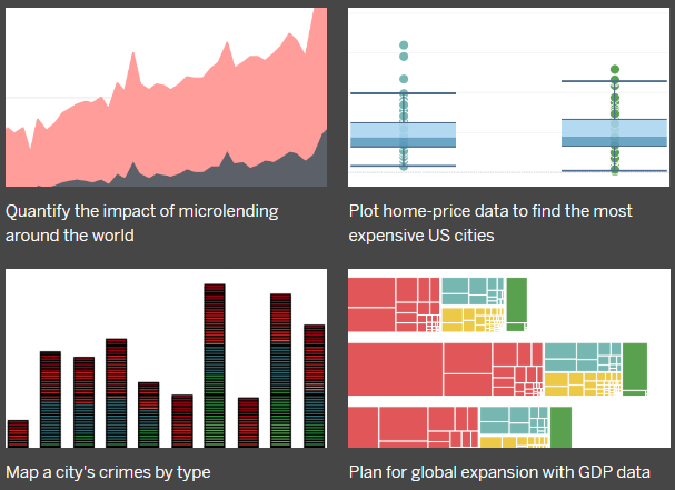 tableauvisualizations