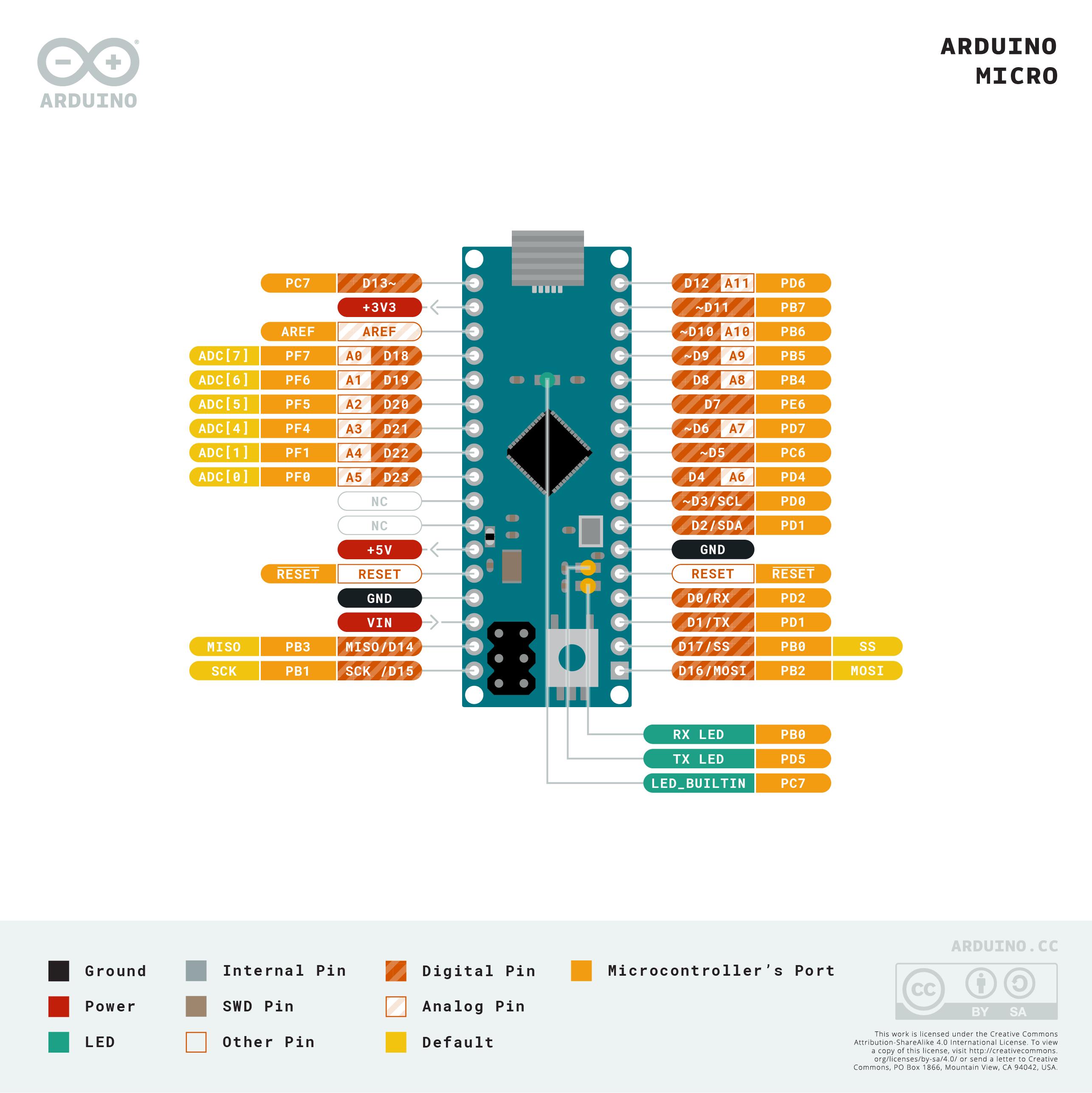 arduino pro micro pinout