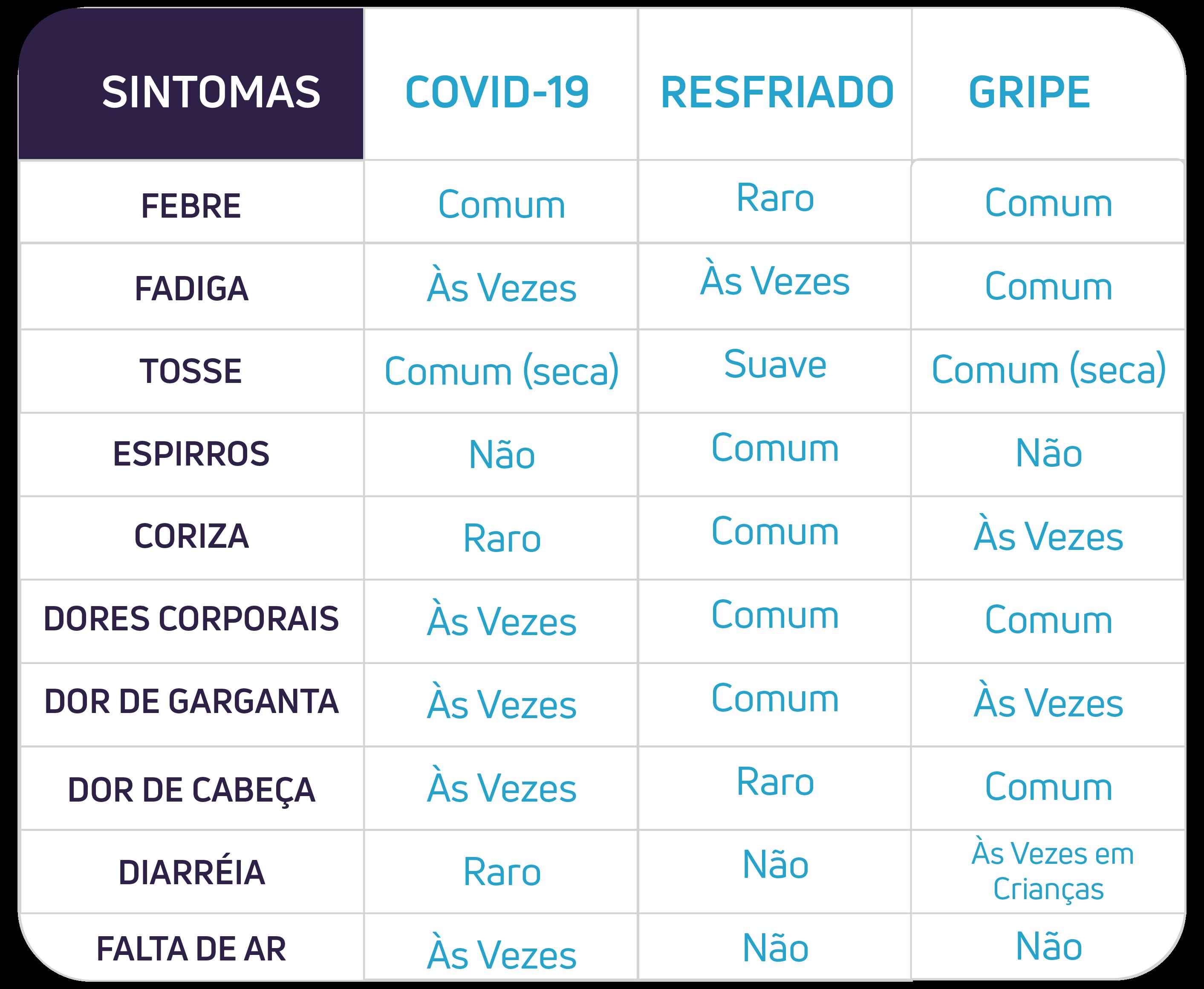 coronavírus niduu
